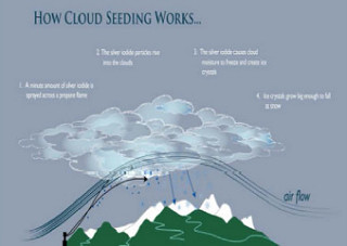 cloud seeding works
